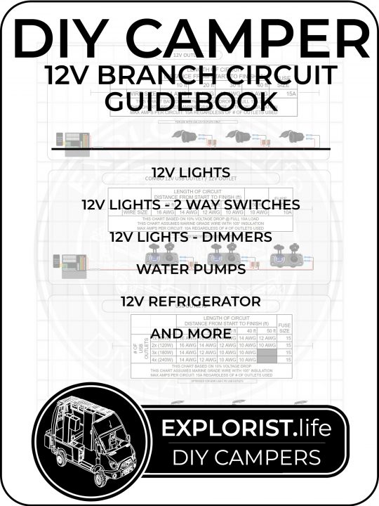 12V Camper Branch Circuit Guidebook