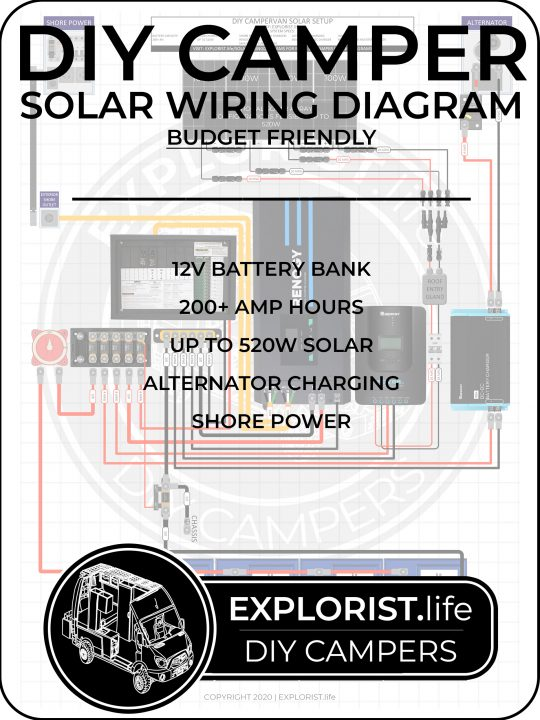2000w INVERTER | 200-400Ah Lithium | 200W-520W SOLAR Camper Wiring Diagram