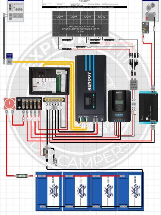 2000w INVERTER | 200-400Ah Lithium | 200W-520W Solar – High Res Wiring Diagram