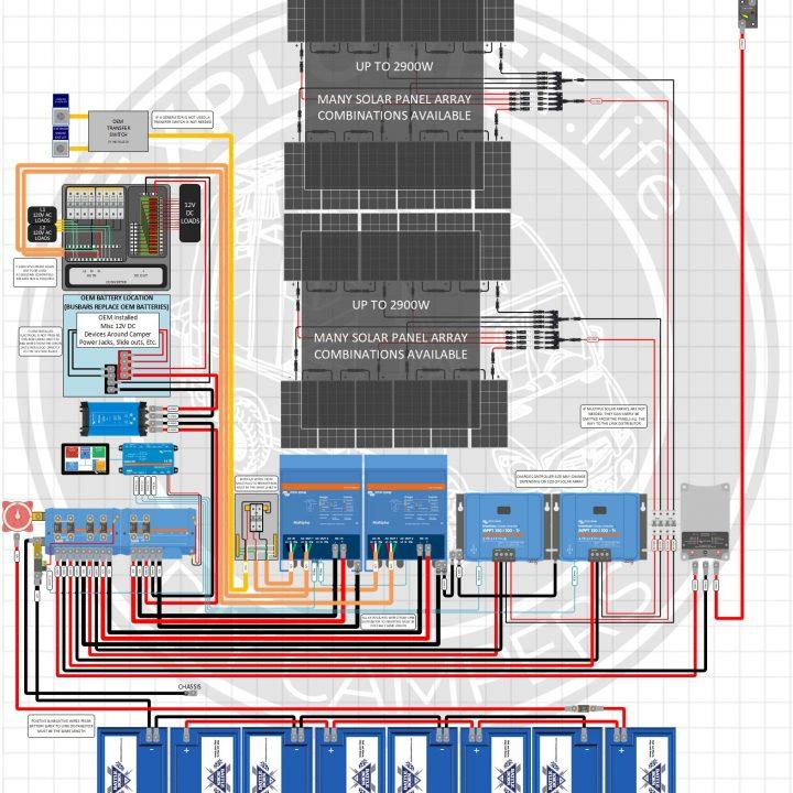 24v  U2013 6000w  U2013 120v  240v Split Phase Camper Solar  U2013 Wiring