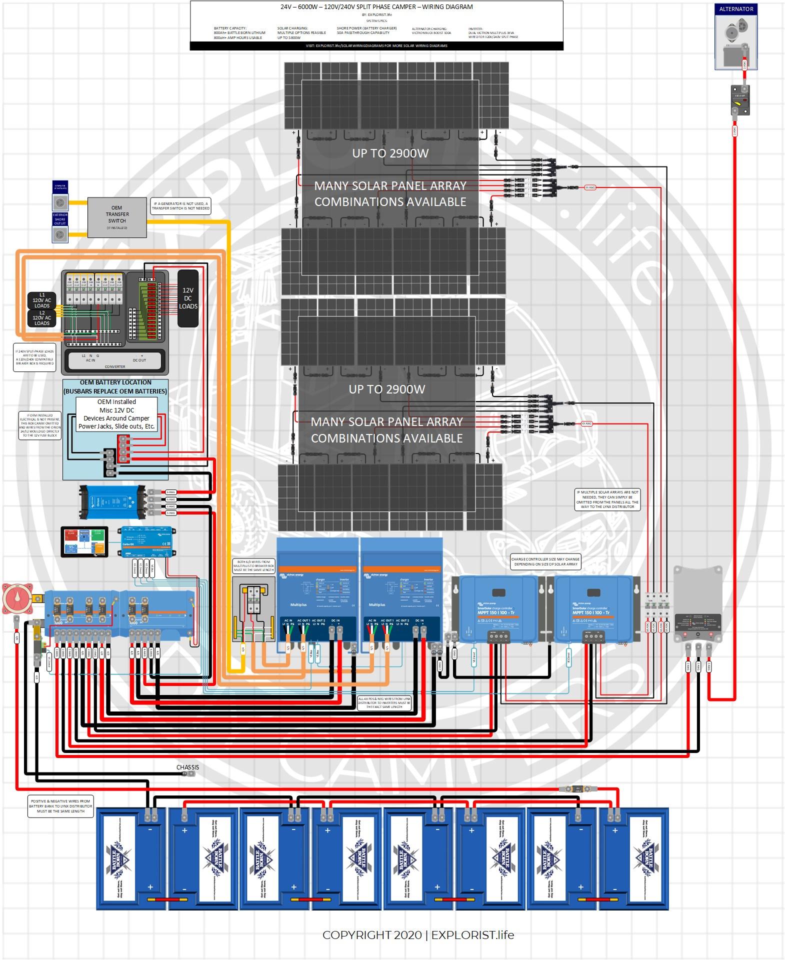 24V – 6000W – 120V/240V Split Phase Camper Solar – Wiring Diagram –  EXPLORIST.life | Split Schematic Wiring Diagrams |  | EXPLORIST.life