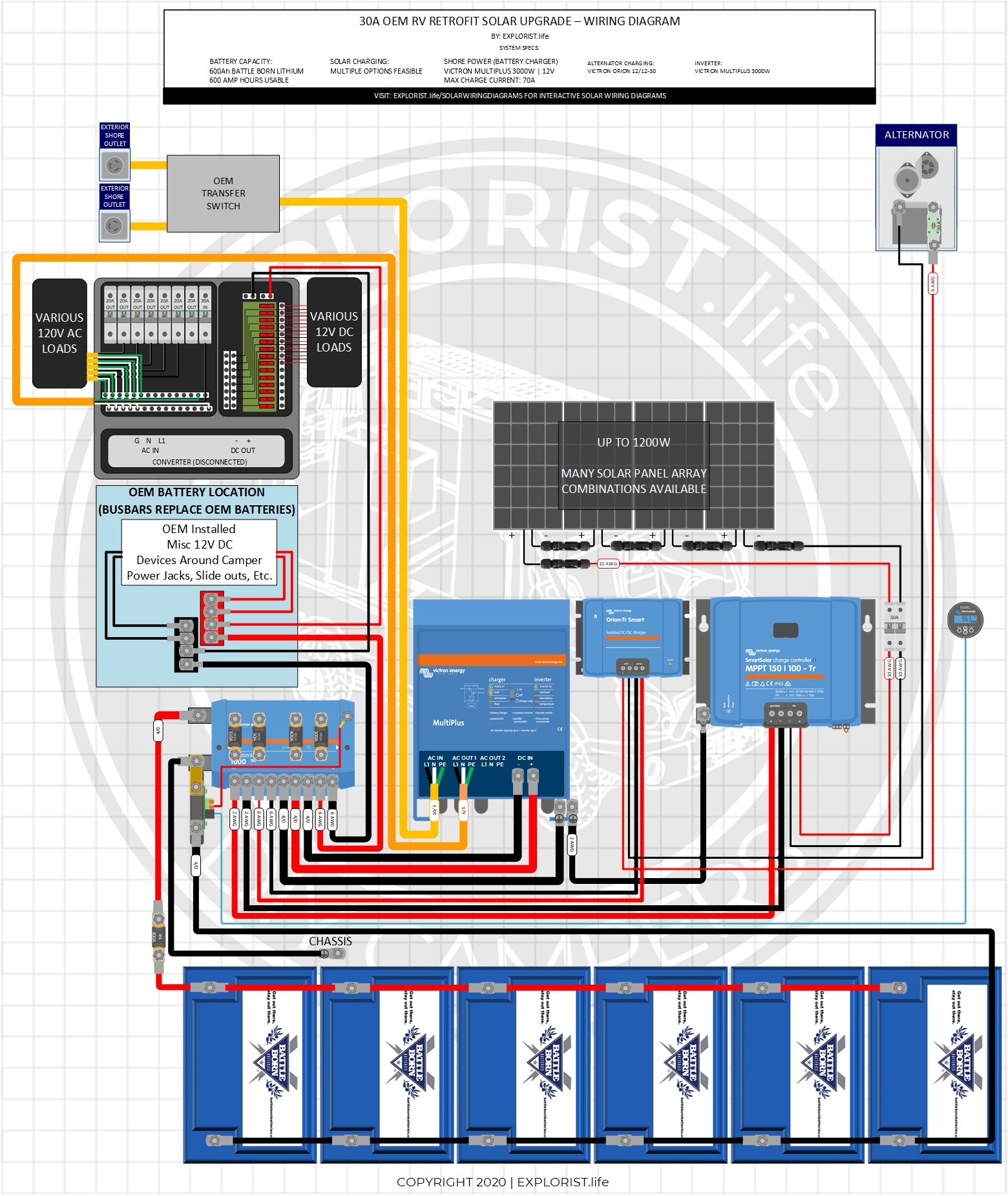 30A Camper – Inverter W/ Solar & Alternator Charging – High Res Wiring Diagram