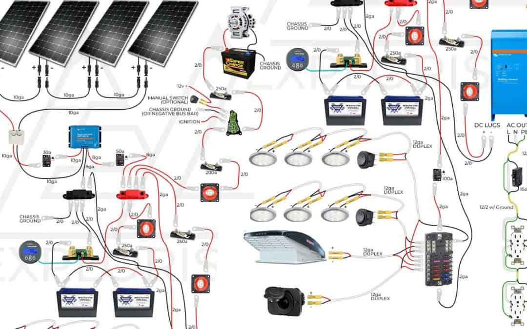 Interactive DIY Solar Wiring Diagrams for Campers, Van's & RV's