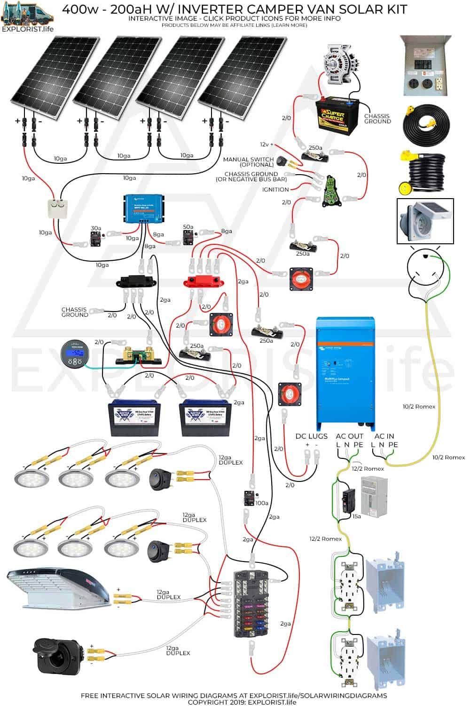 Interactive DIY Solar Wiring Diagrams for Campers, Van's ...