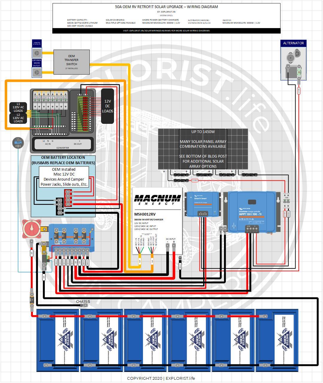 50A Camper – Inverter W/ Solar & Alternator Charging – High Res Wiring  Diagram – EXPLORIST.lifeEXPLORIST.life
