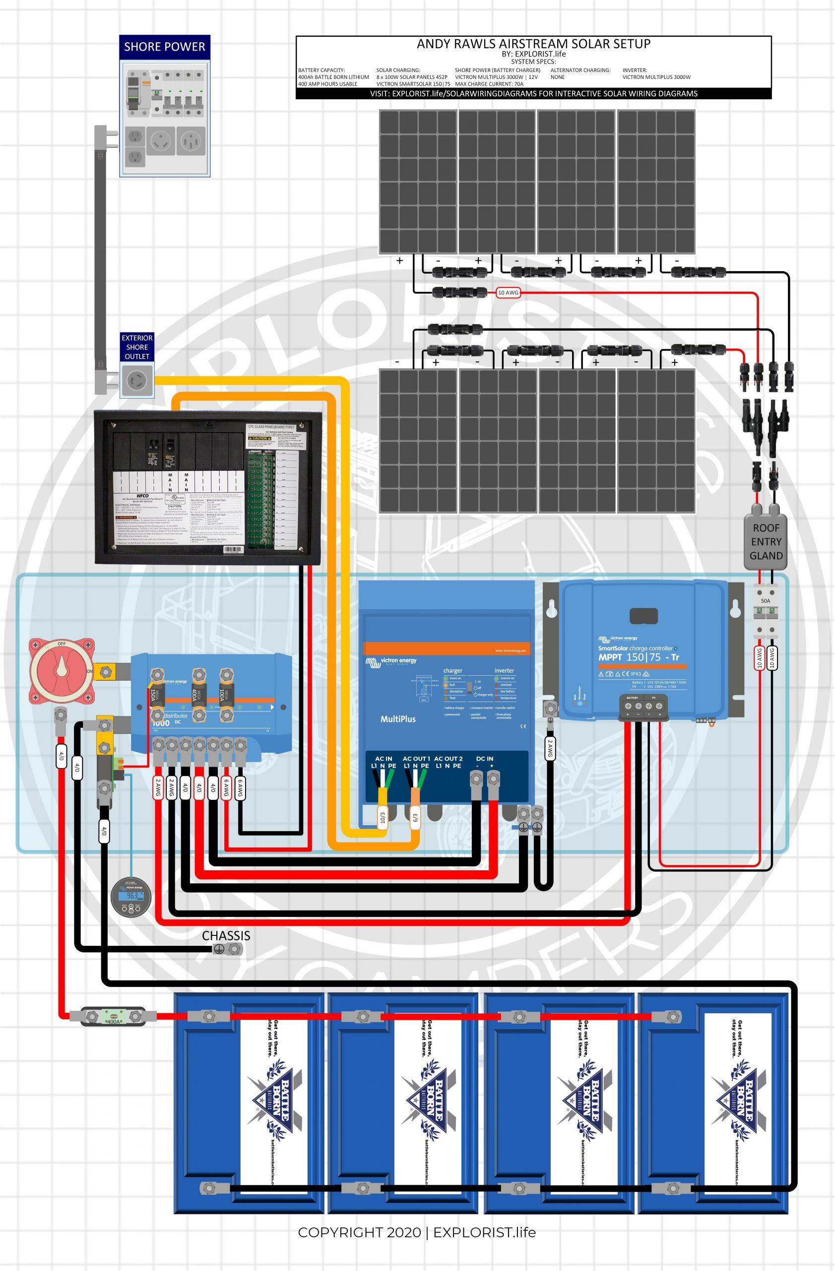Diagram Diy Solar Electric Install On A 1976 Airstream Argosy