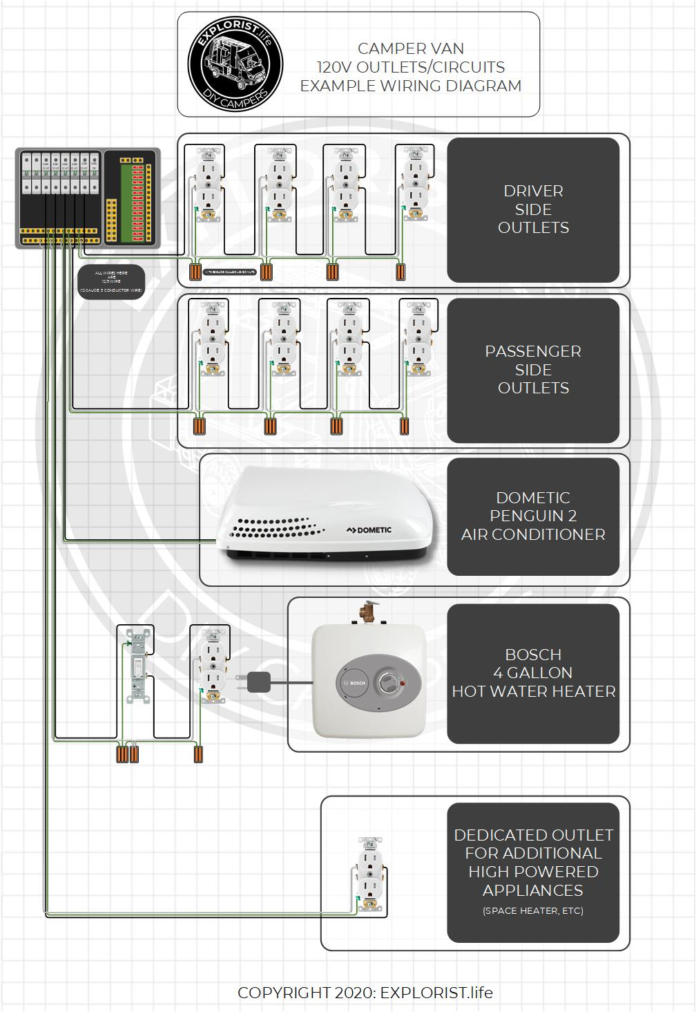 120v Branch Circuits (Outlets) Wiring Diagram – High Resolution
