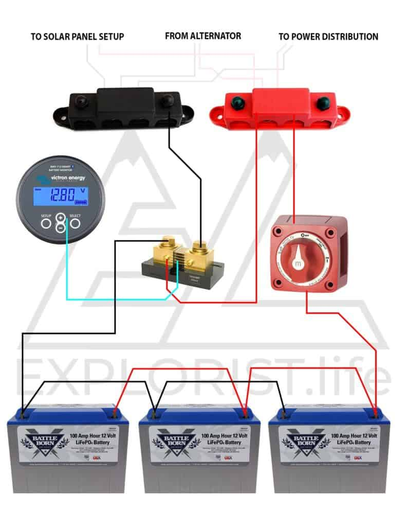 A Complete Guide To Installing Solar On Campervan Helicopter Wiring Diagram The Above Features Lithium Battery Where Parts List Below Includes An Agm Is Exactly Same Regardless Of If You