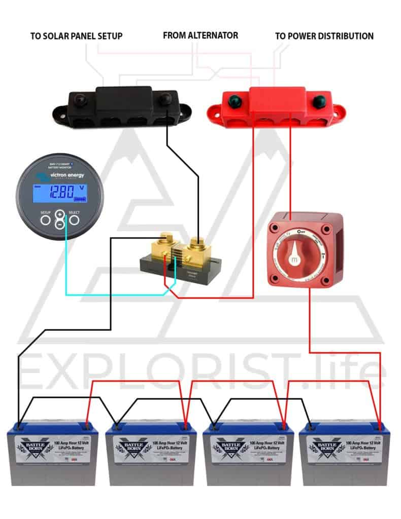 How To Design And Install Solar On A Camper Van 50 Amp 30 Adapter Wiring Diagram The Above Features Lithium Battery Where Parts List Below Includes An Agm Is Exactly Same Regardless Of If You
