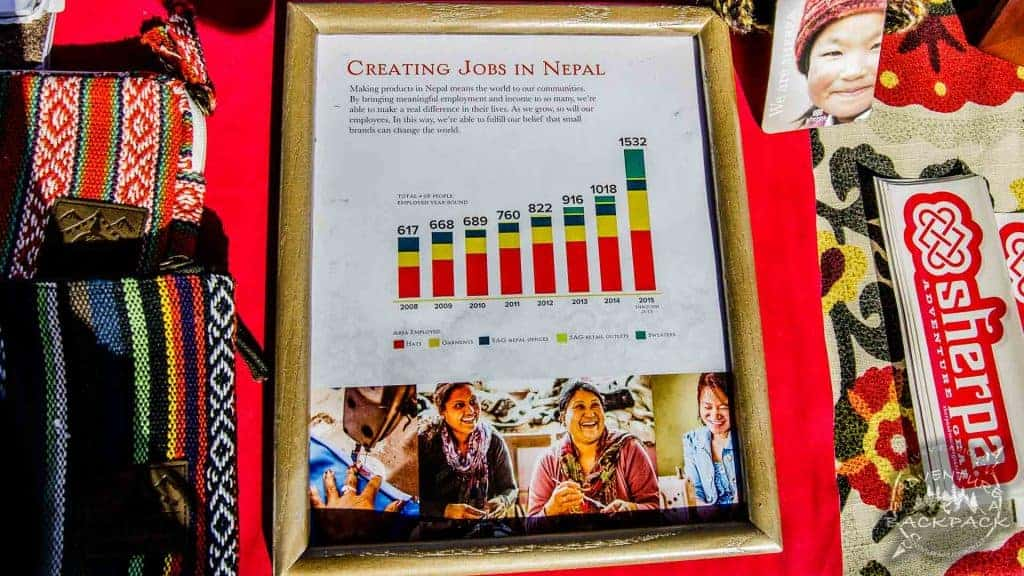 Bringing jobs to Nepal was the top goal for Tashi Sherpa when he founded this brand.