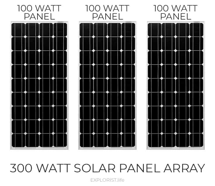 How Many Solar Panels Are Needed To Power A Diy Camper Van Electrical System Explorist Life