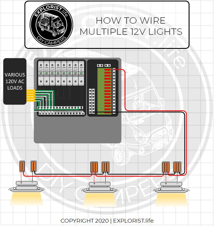 How-To Wire Lights & Switches in a DIY Camper Van Electrical System –  EXPLORIST.life | 120vac Led Lights 3 Wire Diagram |  | EXPLORIST.life