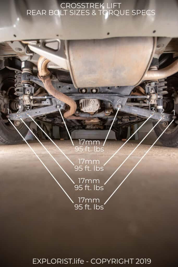 How To Install A Lift Kit On A Subaru Crosstrek Explorist Life