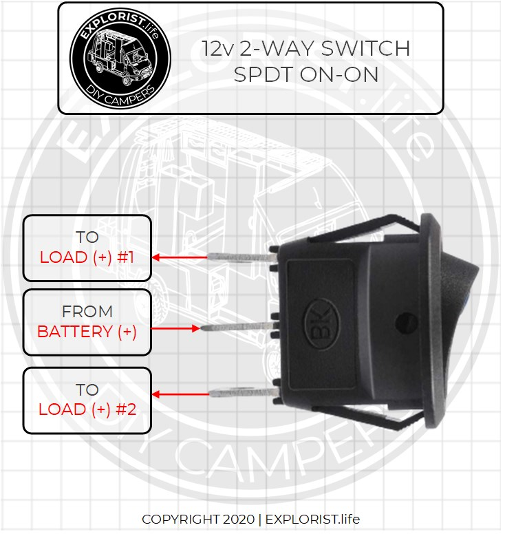 How To Wire Lights Switches In A Diy Camper Van Electrical System Explorist Life