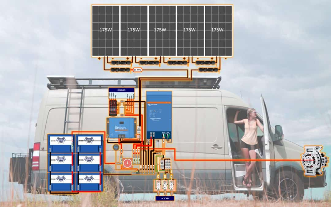 Interactive DIY Solar Wiring    Diagrams    for Campers  Van   s