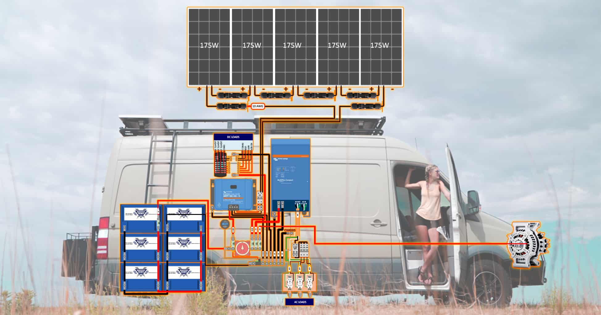 interactive diy solar wiring diagrams for campers, van's & rv's –  explorist.life  explorist.life