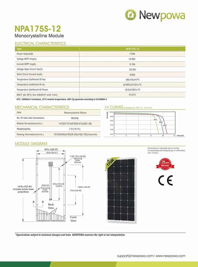 Basic Parts of a DIY Camper Solar Setup   EXPLORIST.life on
