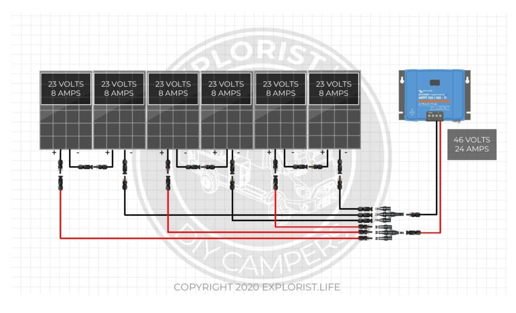 How Series Vs Parallel Wired Solar Panels Affects Amps Volts Explorist Life