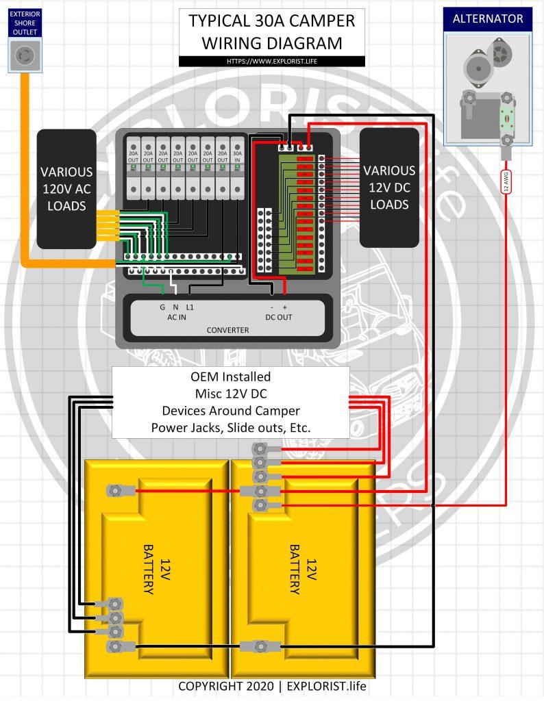 30a Oem Rv Solar Retrofit Wiring Diagram  U2013 Explorist Life