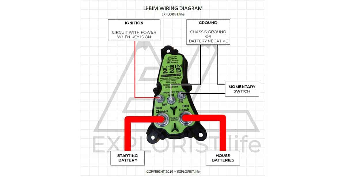 how to wire an libim lithium battery isolator – exploristlife