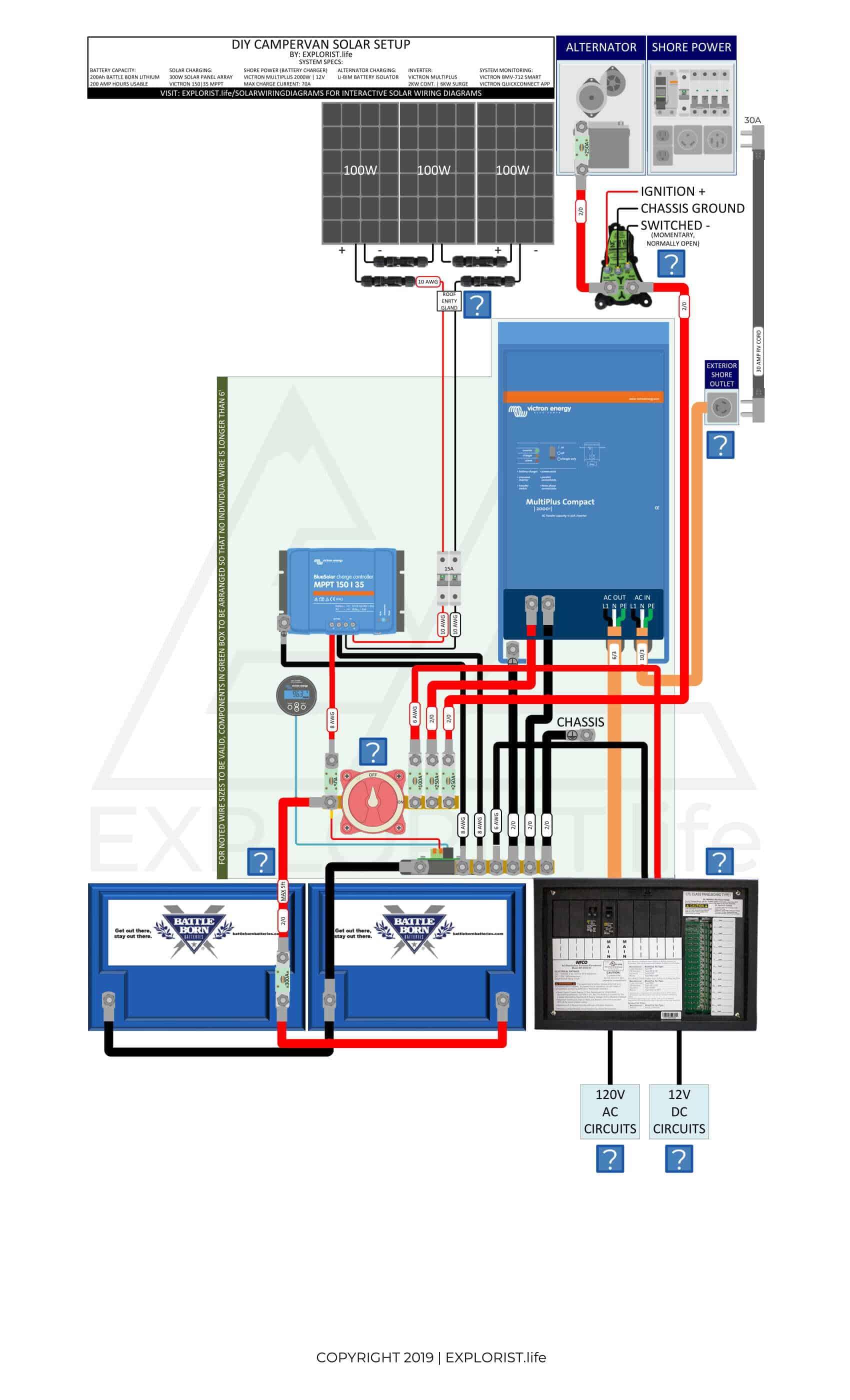 200Ah Lithium Battery Bank – 3x100W Solar – 2kW Inverter/Charger – Li-BIM Alternator Charging