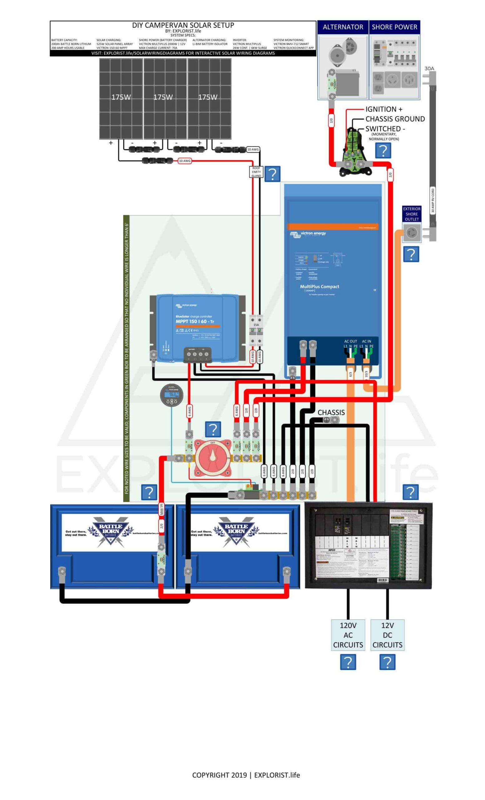 200Ah Lithium Battery Bank – 3x175W Solar – 2kW Inverter/Charger – Li-BIM Alternator Charging