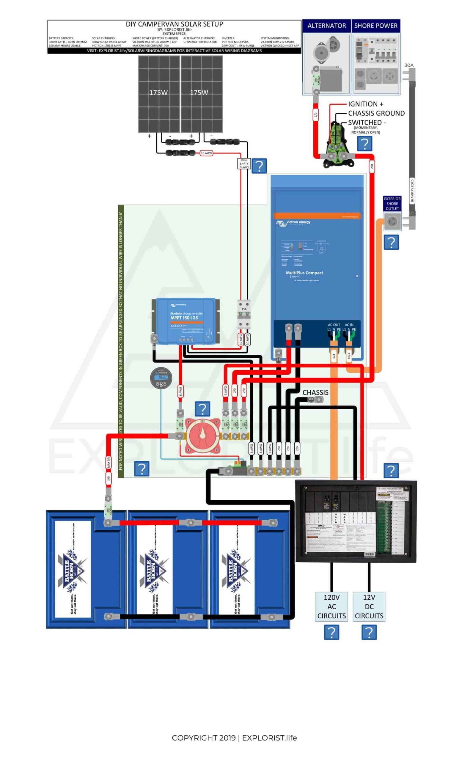 300Ah Lithium Battery Bank – 2x175W Solar – 2kW Inverter/Charger – Li-BIM Alternator Charging