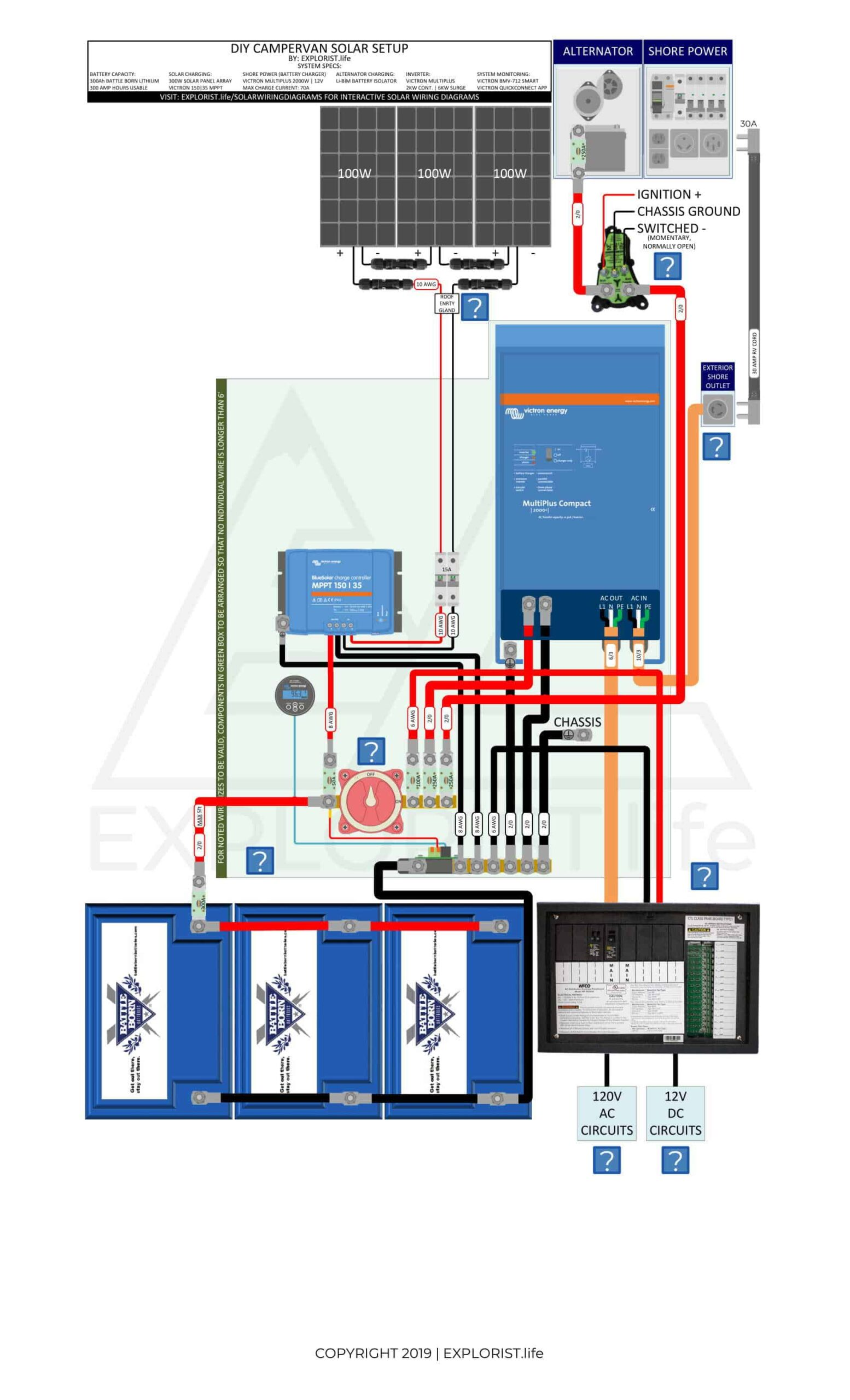 300Ah Lithium Battery Bank – 3x100W Solar – 2kW Inverter/Charger – Li-BIM Alternator Charging