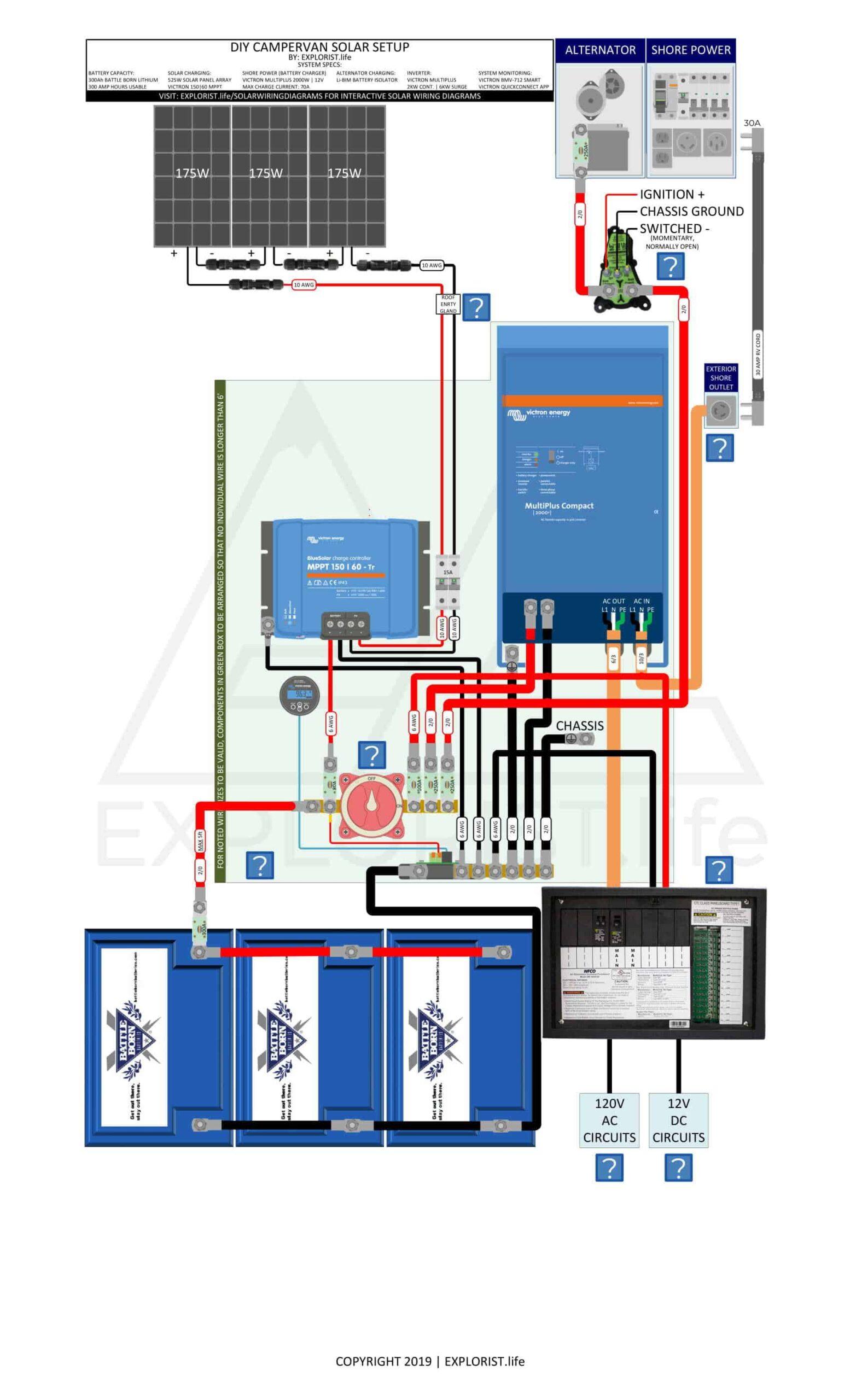 300Ah Lithium Battery Bank – 3x175W Solar – 2kW Inverter/Charger – Li-BIM Alternator Charging