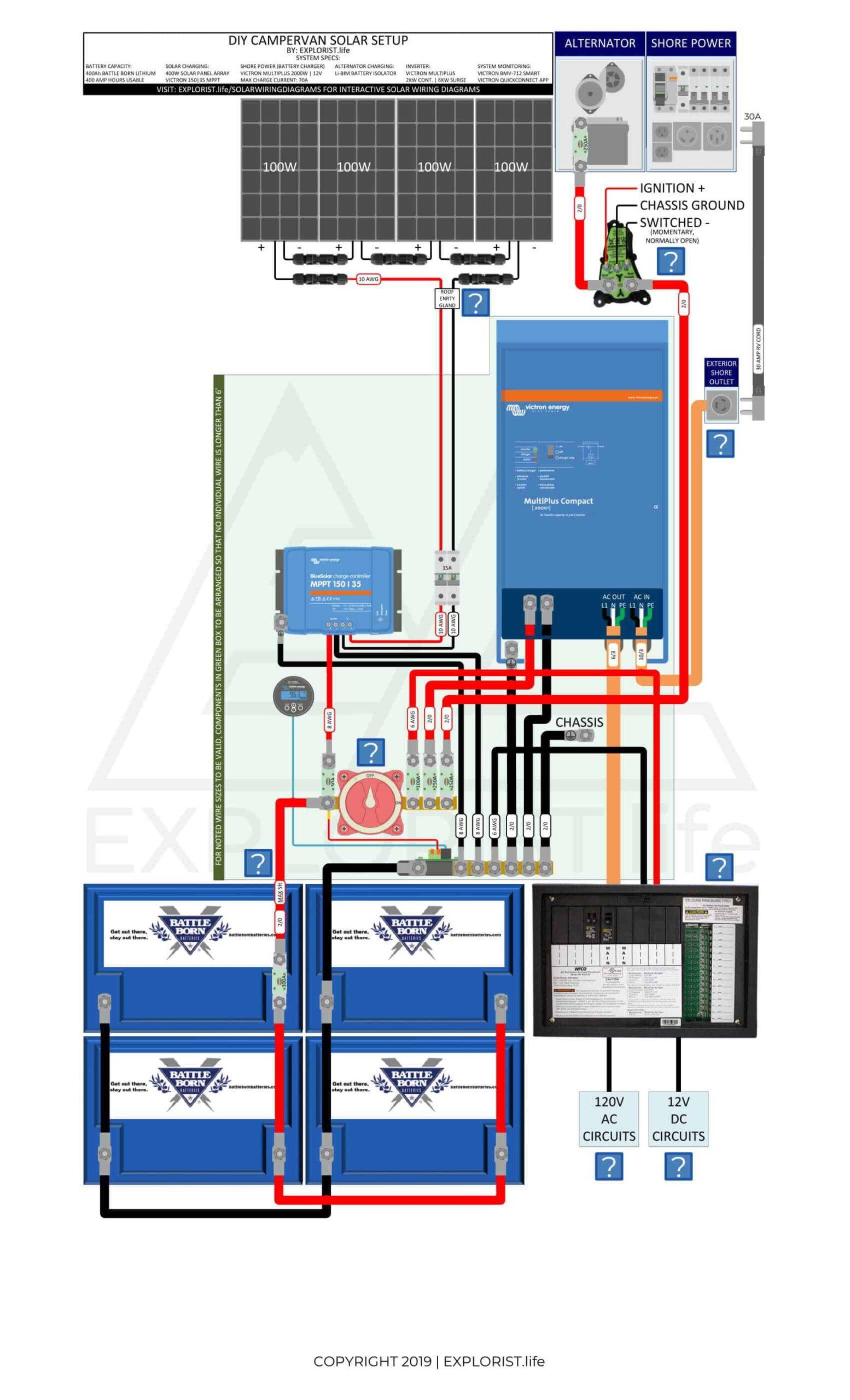 400Ah Lithium Battery Bank – 4x100W Solar – 2kW Inverter/Charger – Li-BIM Alternator Charging