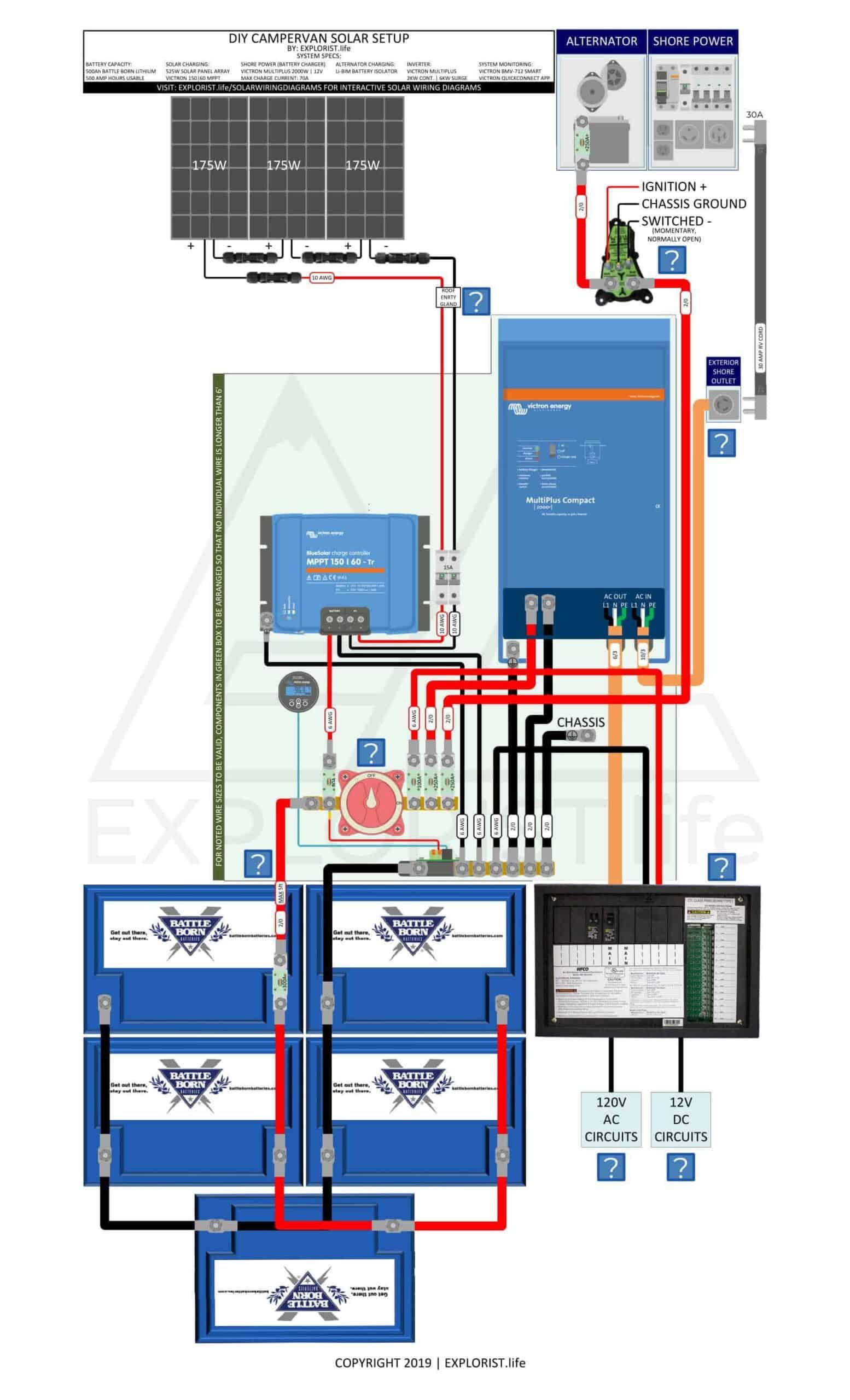 500Ah Lithium Battery Bank – 3x175W Solar – 2kW Inverter/Charger – Li-BIM Alternator Charging