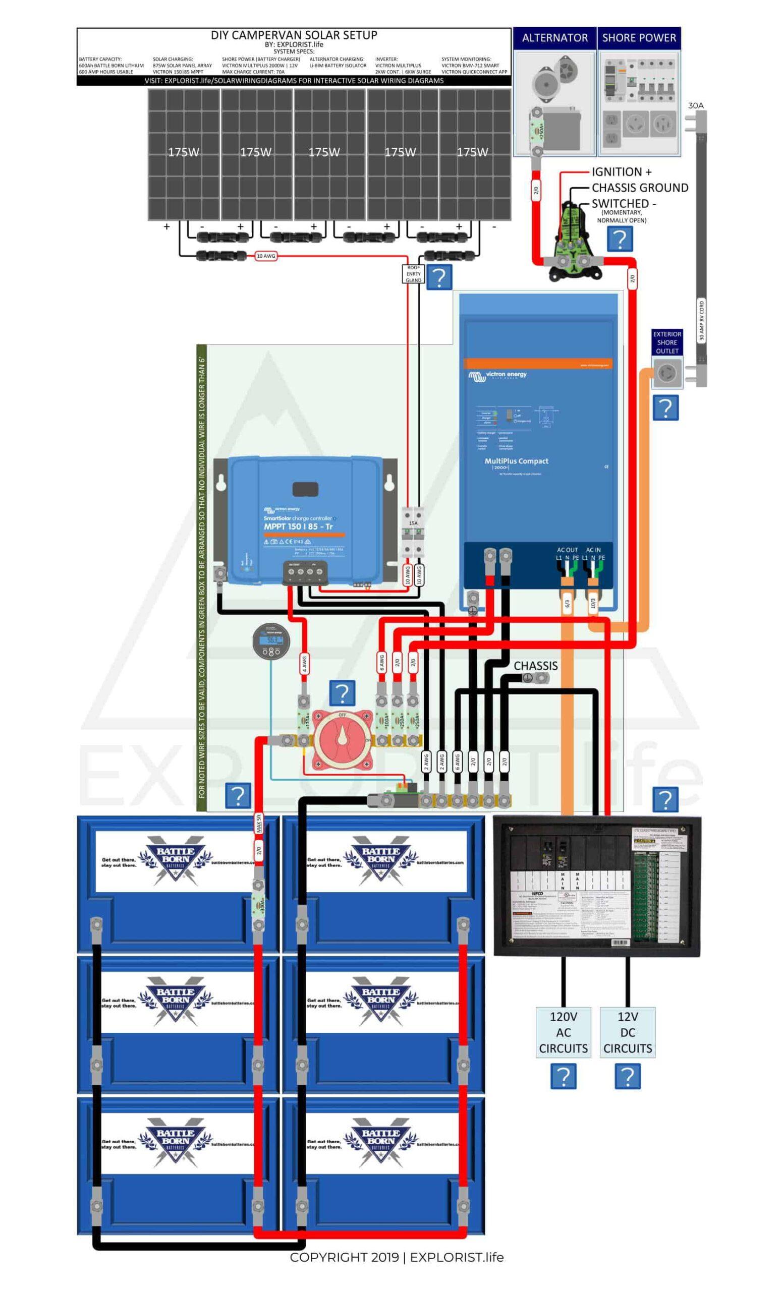 600Ah Lithium Battery Bank – 5x175W Solar – 2kW Inverter/Charger – Li-BIM Alternator Charging