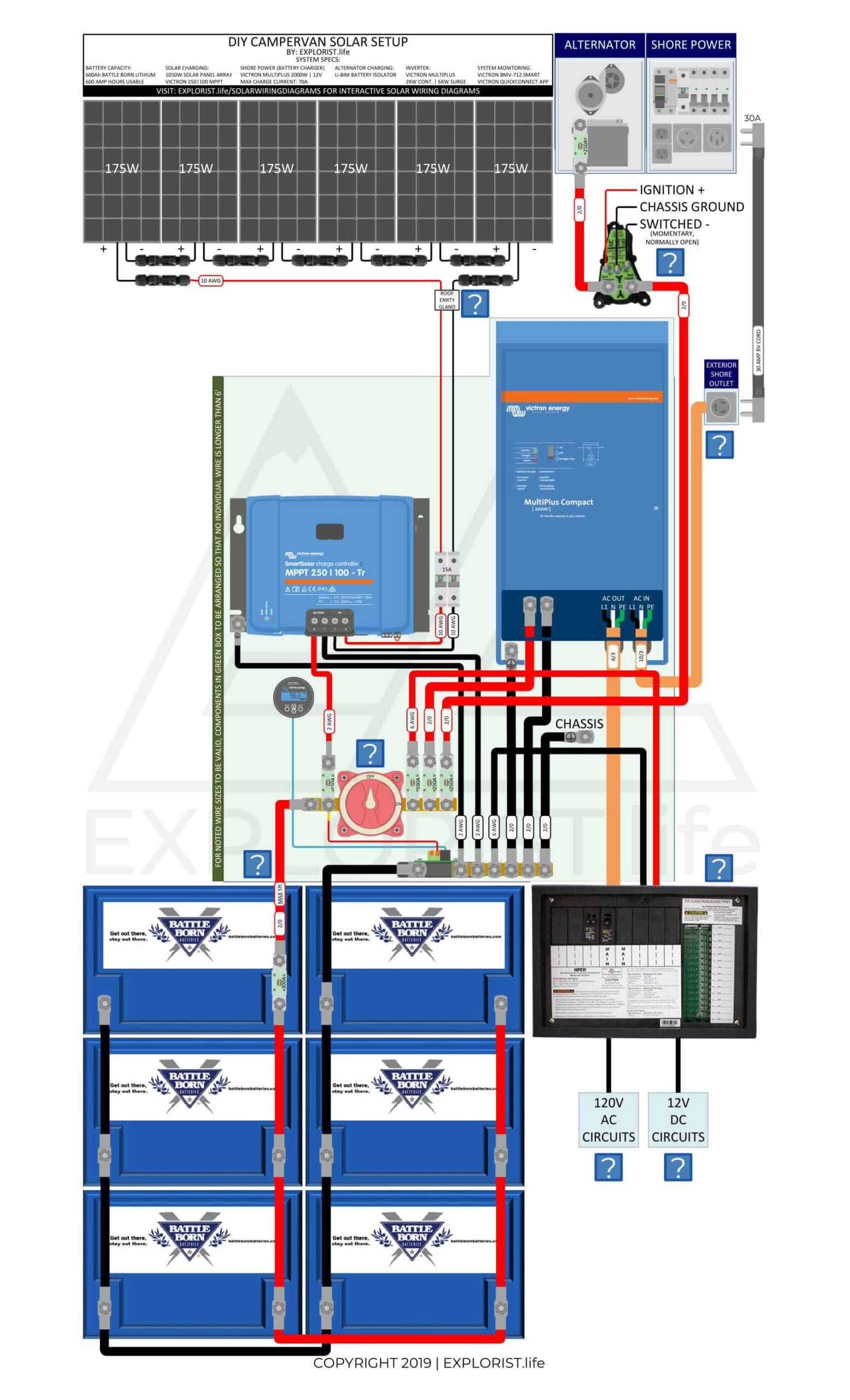 600Ah Lithium Battery Bank – 6x175W Solar – 2kW Inverter/Charger – Li-BIM Alternator Charging