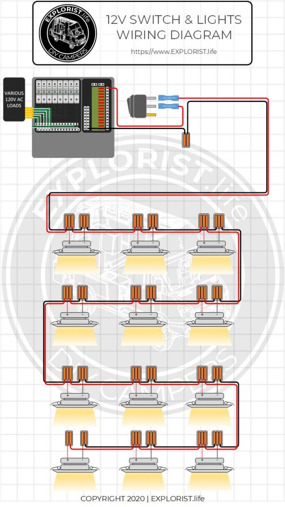 12 Volt Rv Wiring Diagram from www.explorist.life