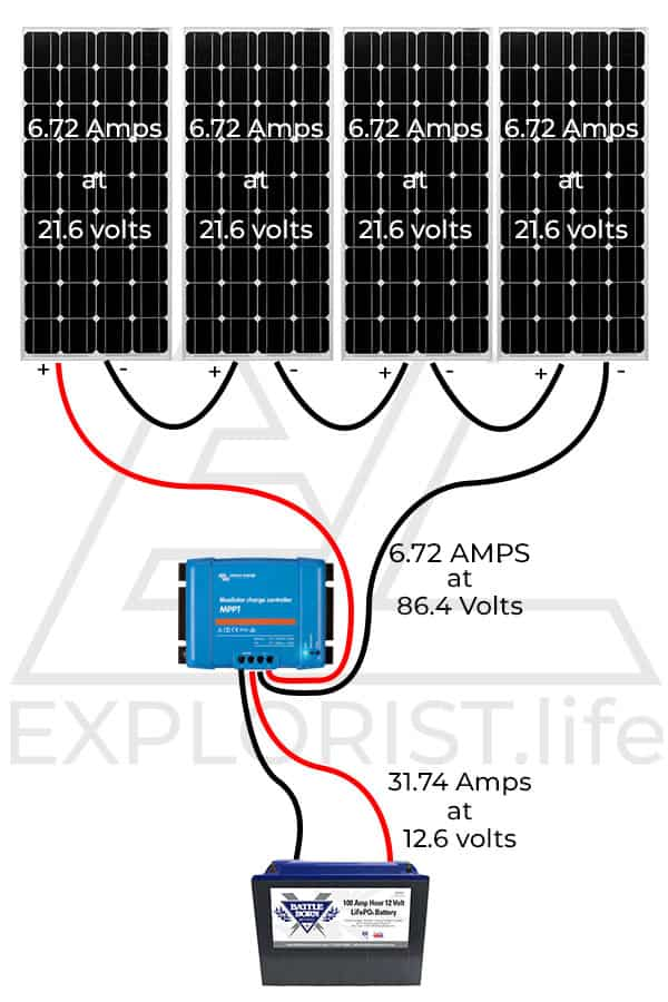 How-to Choose a Solar Charge Controller for a DIY Camper Van Electrical  System – EXPLORIST.lifeEXPLORIST.life