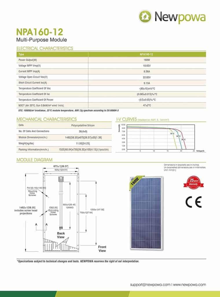 Basic Parts of a DIY Camper Solar Setup   EXPLORIST life