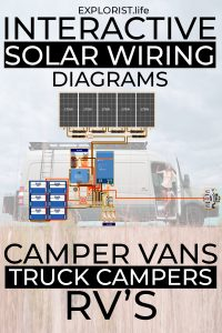 Interactive DIY Solar Wiring Diagrams for Campers, Van's ... on alternating current, power cable, distribution board, basic air conditioning, ground and neutral, basic furniture, electrical engineering, basic framing, earthing system, basic plumbing, wiring diagram, knob-and-tube wiring, three-phase electric power, basic cable, basic safety, junction box, national electrical code, basic sensors, basic electrical, basic engineering, extension cord, basic networking, basic dimensions, electric power distribution, basic carpentry, circuit breaker, electrical conduit, basic roofing, electric motor, power cord,