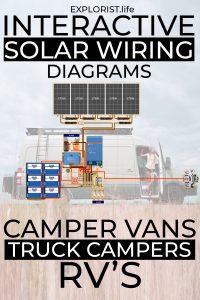 Interactive DIY Solar Wiring Diagrams for Campers, Van's ... on