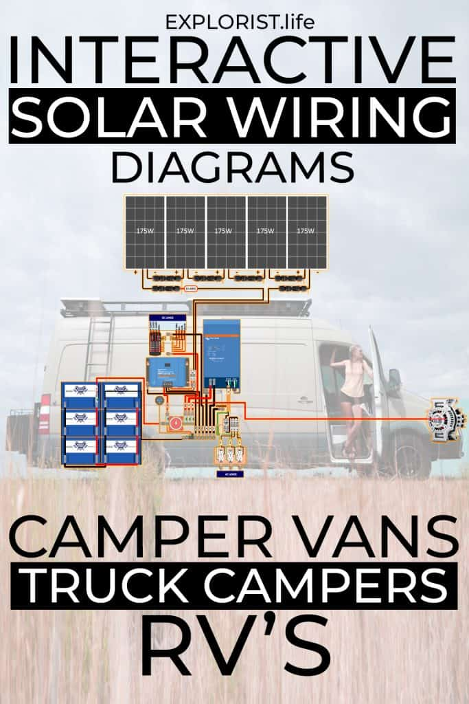 Interactive Diy Solar Wiring Diagrams For Campers  Van U2019s